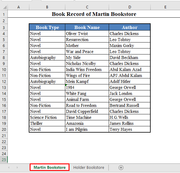 Data Set for IF ISNA VLOOKUP Function