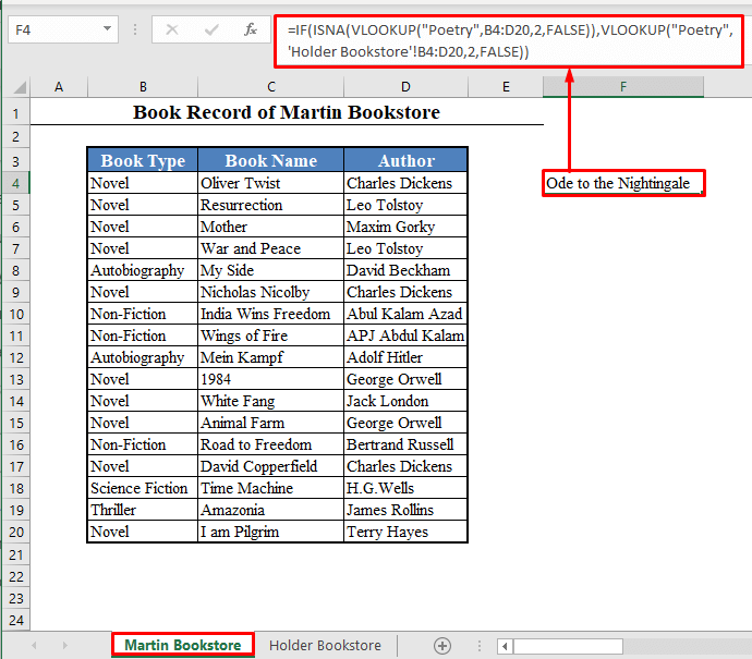 IF ISNA with VLOOKUP Function in Different Worksheets