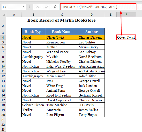 IF ISNA VLOOKUP Function