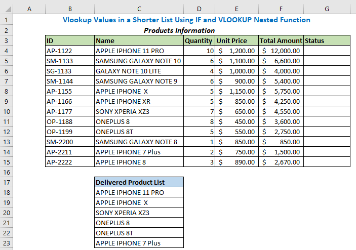 4. VLOOKUP Values in a Shorter List Using IF and VLOOKUP Nested Function Now we will sort or extract some specific data from a list using IF and VLOOKUP nested functions. Let's assume an additional column of the previous dataset named Status. There are two possible values for this attribute, one is Delivered and Not Delivered. Our task is to define the status of each product using the Delivered Product List table information.