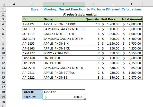 IF and VLOOKUP Nested Function