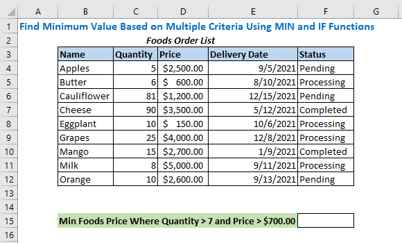 Find Minimum Value Based on Multiple Criteria Using MIN and IF Functions