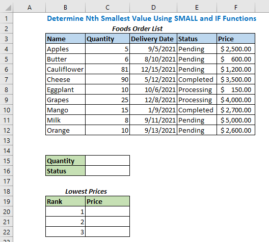 Determine Nth Smallest Value Using SMALL and IF Functions