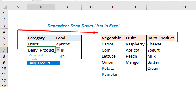 What are Dependent Drop-Down Lists in Excel