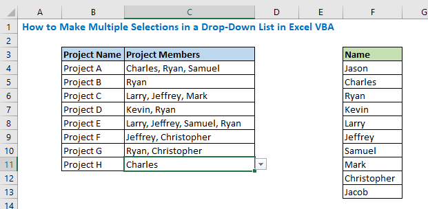 All the cells can make multiple selections from the drop-down list