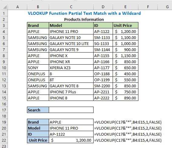 Formula Using VLOOKUP function