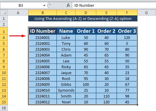 sorted data