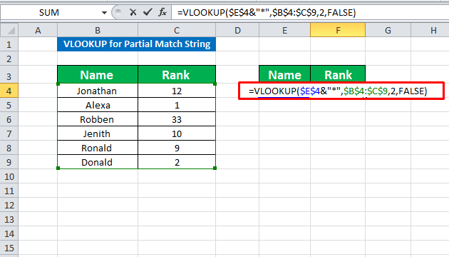 Using VLOOKUP to perform partial match string