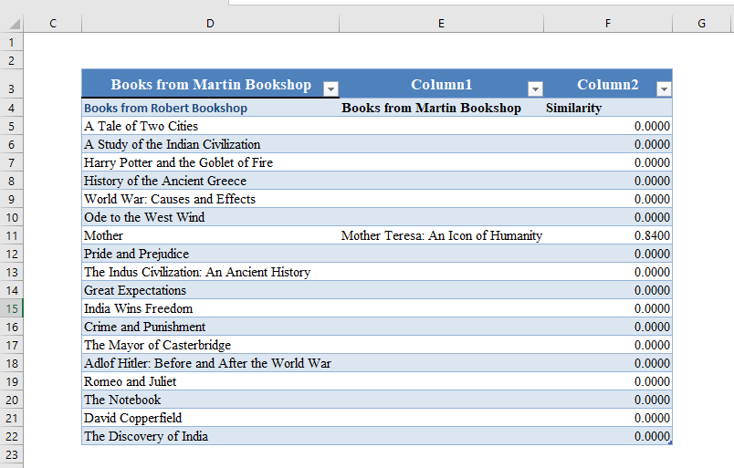 Fuzzy Lookup Table Created in Excel