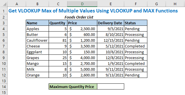 Get VLOOKUP Max of Multiple Values Using VLOOKUP and MAX Functions