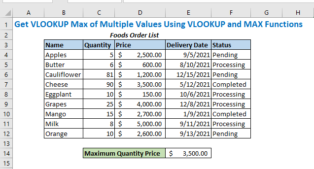 VLOOKUP Max of Multiple Values