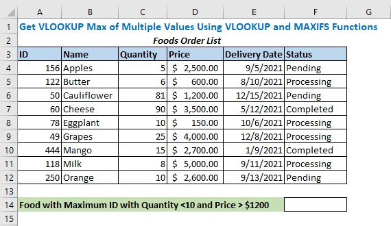 Get VLOOKUP Max of Multiple Criteria Using VLOOKUP and MAXIFS Functions