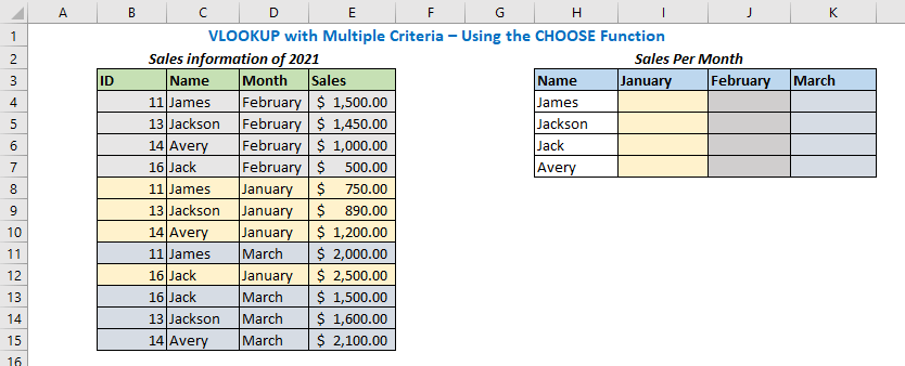VLOOKUP with Multiple Criteria – Using the CHOOSE Function