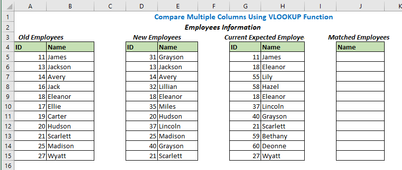 Compare Multiple Columns Using VLOOKUP Function