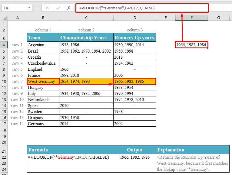 Quick View of VLOOKUP Partial Text