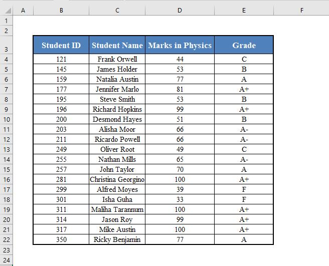 Data Set for XLOOKUP vs INDEX-MATCH