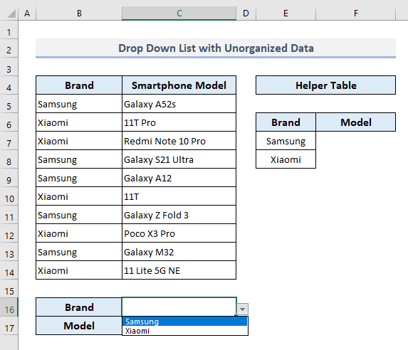 Make a Conditional Drop Down List with Unorganized Data Table