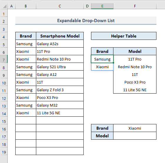 Prepare an Expandable Drop Down List in Excel