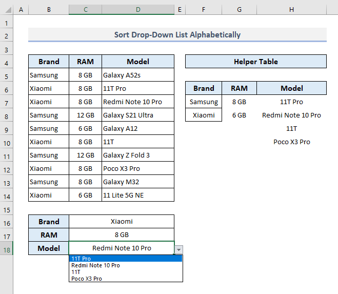 Sort a Dependent Drop Down List with Alphabetical Order in Excel