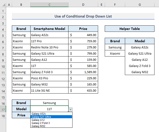 An Example of How to Use Conditional Drop Down List in Excel
