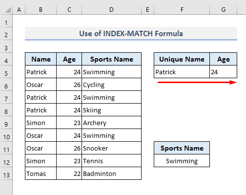 Extract a Unique List Based on Criteria (INDEX-MATCH Formula)