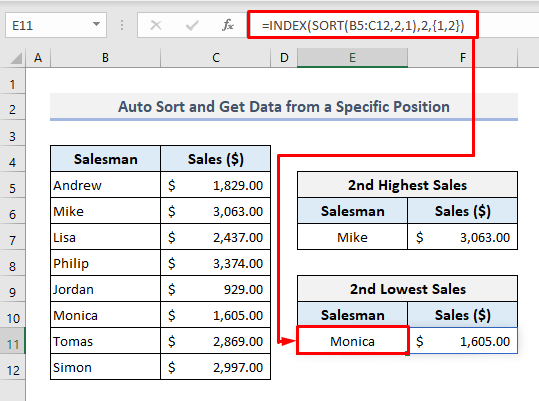 Auto Sort and Get a Value from a Specific Position when data changes in excel