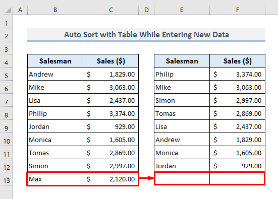 Auto Sort with Table While Entering New Data in Excel