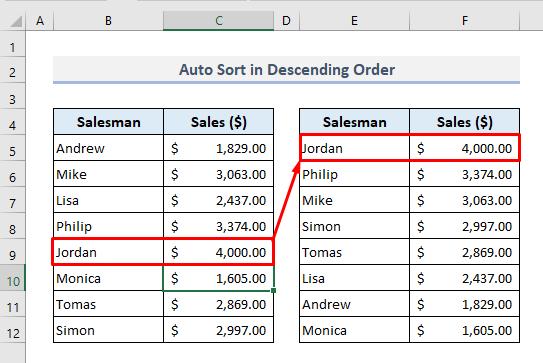 auto sort in descending order when data changes in excel
