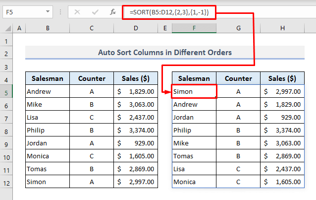 Auto Sort Columns by Different Orders When Data Changes in excel