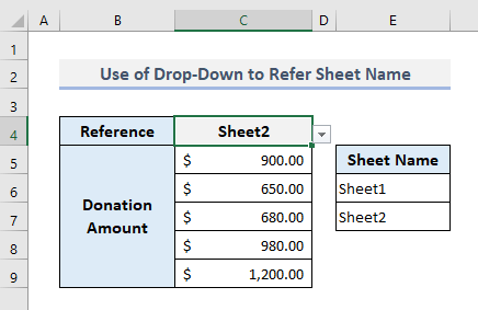 Use of Drop Down to Input Sheet Name in the INDIRECT Function in Excel