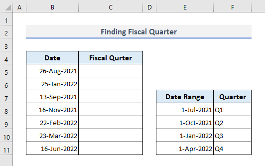 Finding Fiscal Quarters from Dates by Using Range Lookup