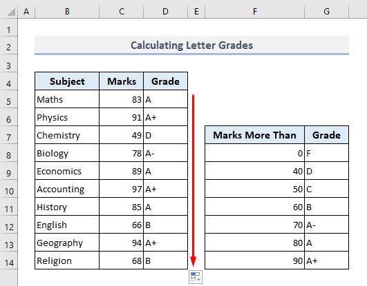 Assigning Letter Grades in Mark Sheet with VLOOKUP in Excel