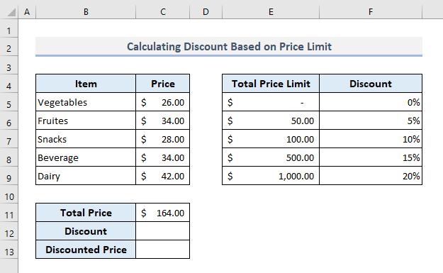 Calculating Discount Based on Total Price Range in Excel