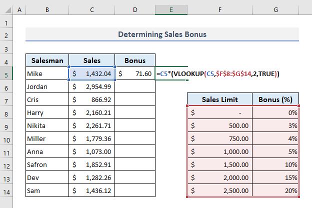 Determining Sales Bonus with the Use of Range Lookup in VLOOKUP