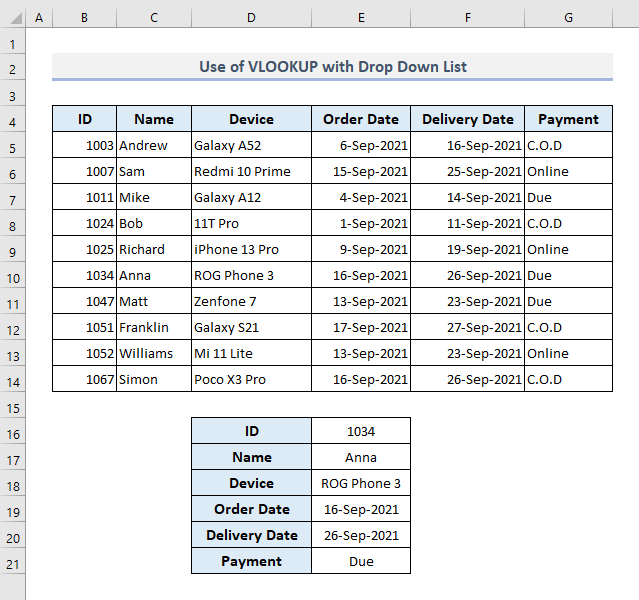 An Example of Using Drop Down List in Excel