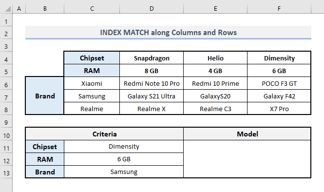 index match with 3 criteria along column and row headers in excel