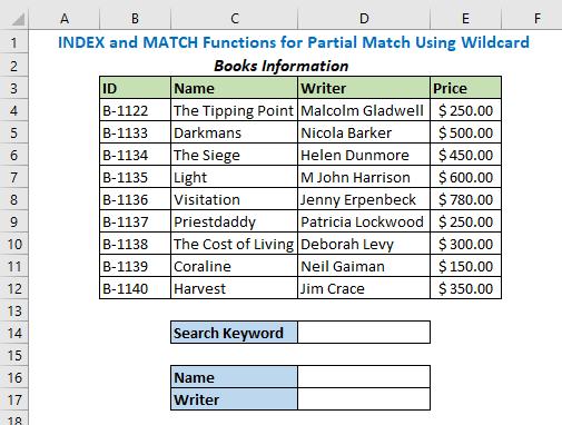 index match partial match