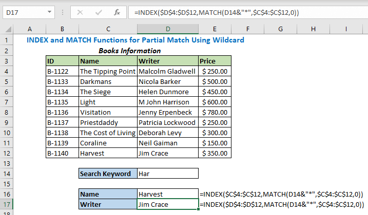 Now enter any keyword in cell D14 and press Enter