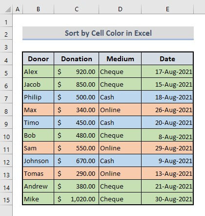 sort by cell color in excel