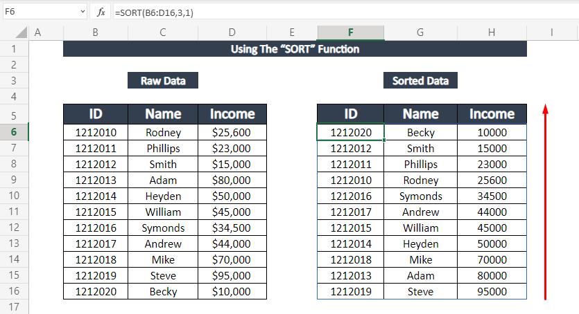 using sort function to sort column
