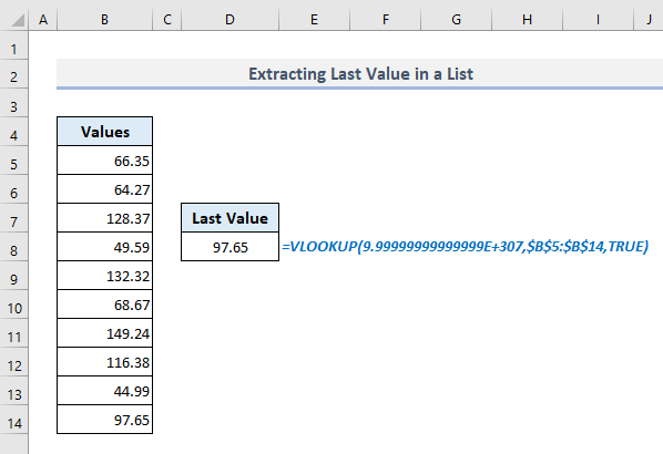 VLOOKUP Practices to Extract the Last Value in a List in Excel