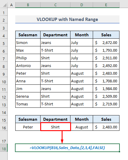 VLOOKUP Practices with Named Range in Excel
