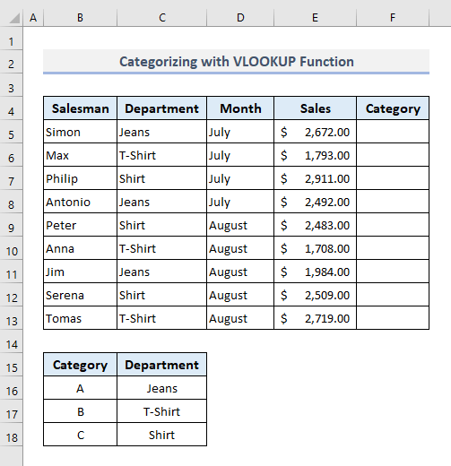 Categorizing Data with VLOOKUP in Excel