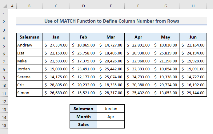 Use of MATCH function to Define Column Number from Rows in VLOOKUP