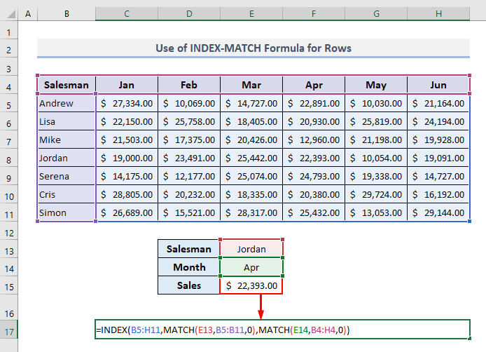Use of INDEX-MATCH Formula to Lookup Along Columns and Rows