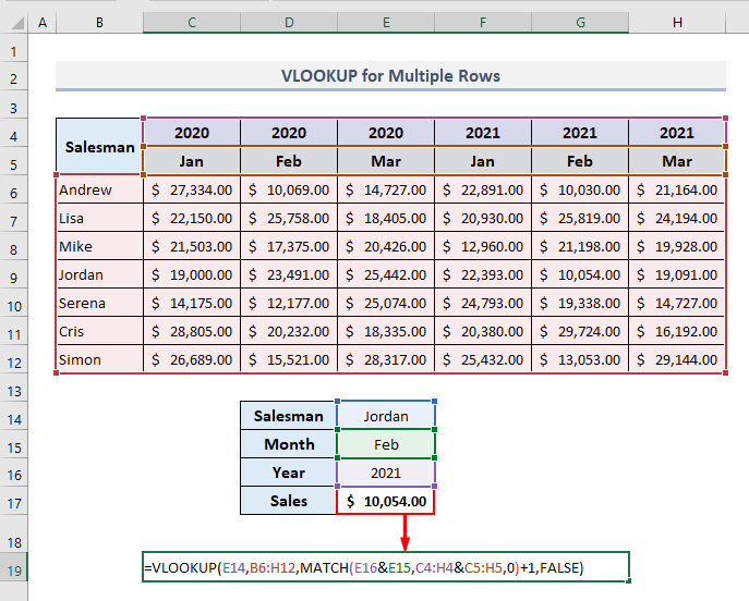 Use of Multiple Rows with VLOOKUP Function in Excel
