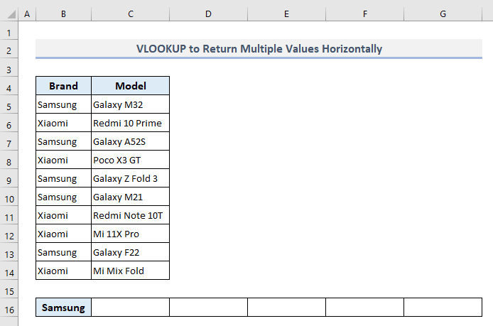 use of index if small functions to vlookup and return multiple values horizontally in excel