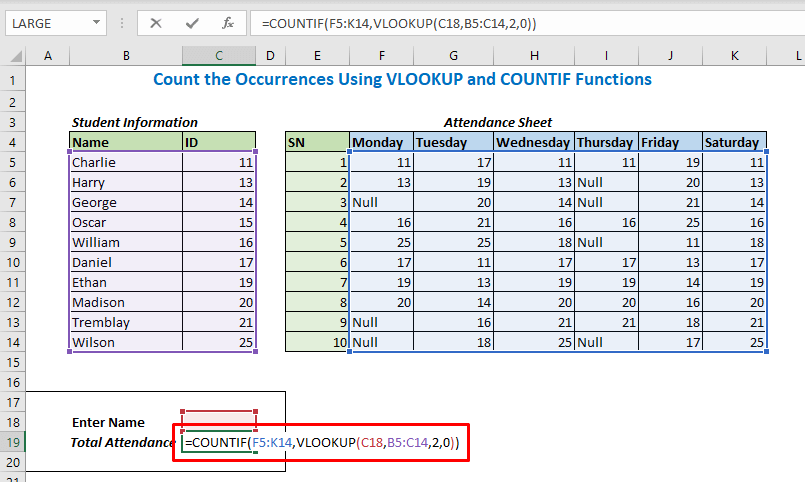 formula with COUNTIF and VLOOKUP functions