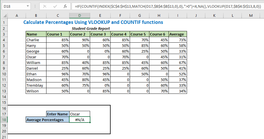 Now enter another name that has less than 4 percentages