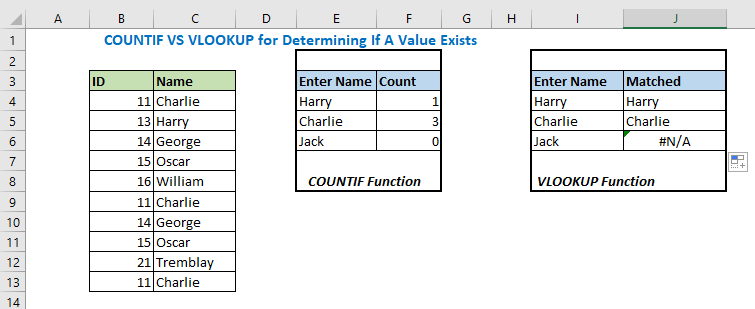 Then enter the names in the input cells and see the output